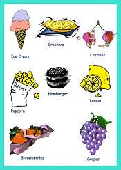 Foods and Drinks Vocabulary ESL