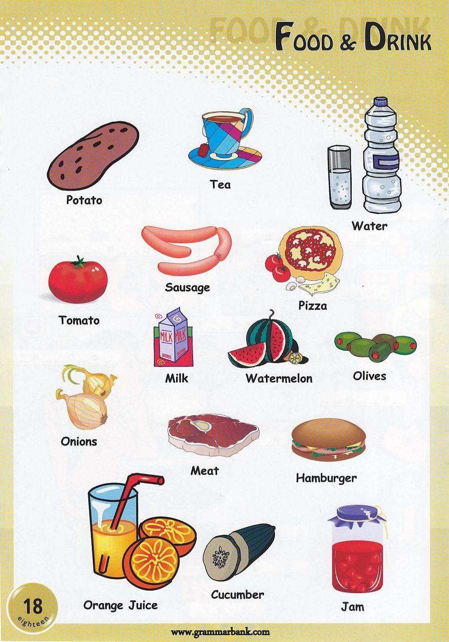 Food Drinks Vocabulary