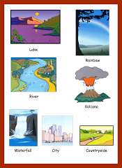 Landscape Vocabulary For Kids