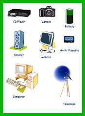 Technology and Communication Vocabulary For Kids