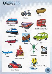 Vehicles Picture Vocabulary