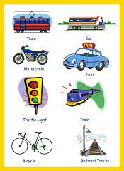 Transportation Vocabulary For Kids