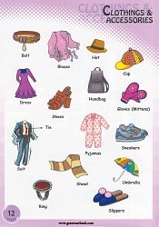 Clothing and Accessories Vocabulary For Kids