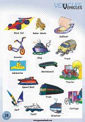 Vehicles Vocabulary 2